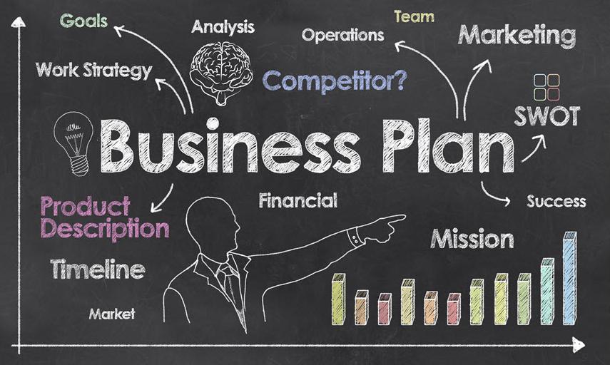 Lên kế hoạch Kinh doanh cụ thể